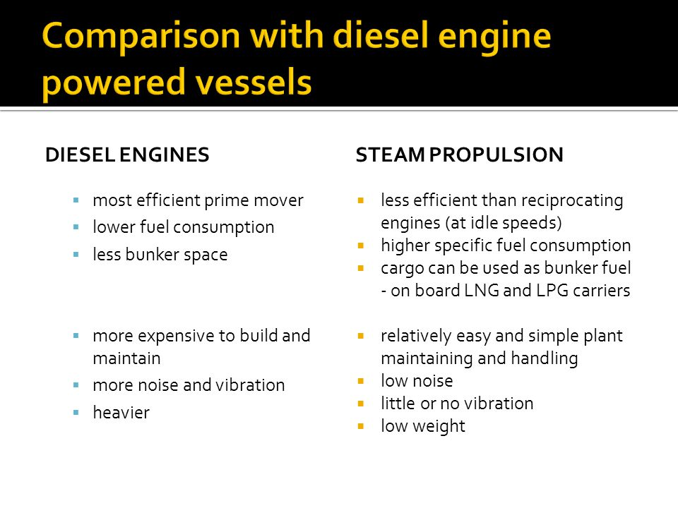Comparison with diesel engine powered vessels