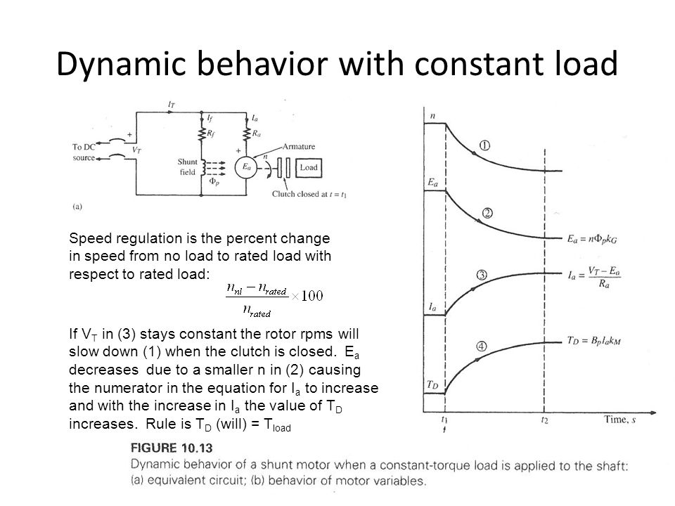 Dynamic behavior with constant load