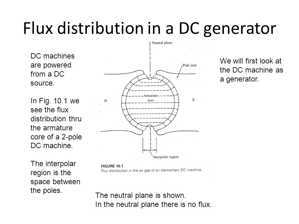 Flux distribution in a DC generator