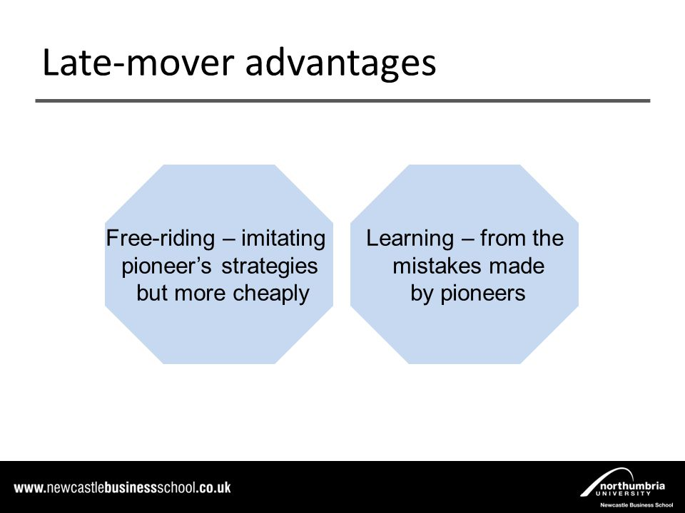 late mover advantage Discover when being a first-mover or a fast-follower or a late-mover can lead to competitive advantage copyright 2014 by glo-bus software, inc 6-6 learning objectives or a late-mover copyright 2014 by glo-bus software, inc 6-8 supplementing a company's competitive chapter.