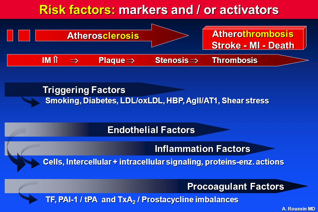 Risk factors: markers and / or activators