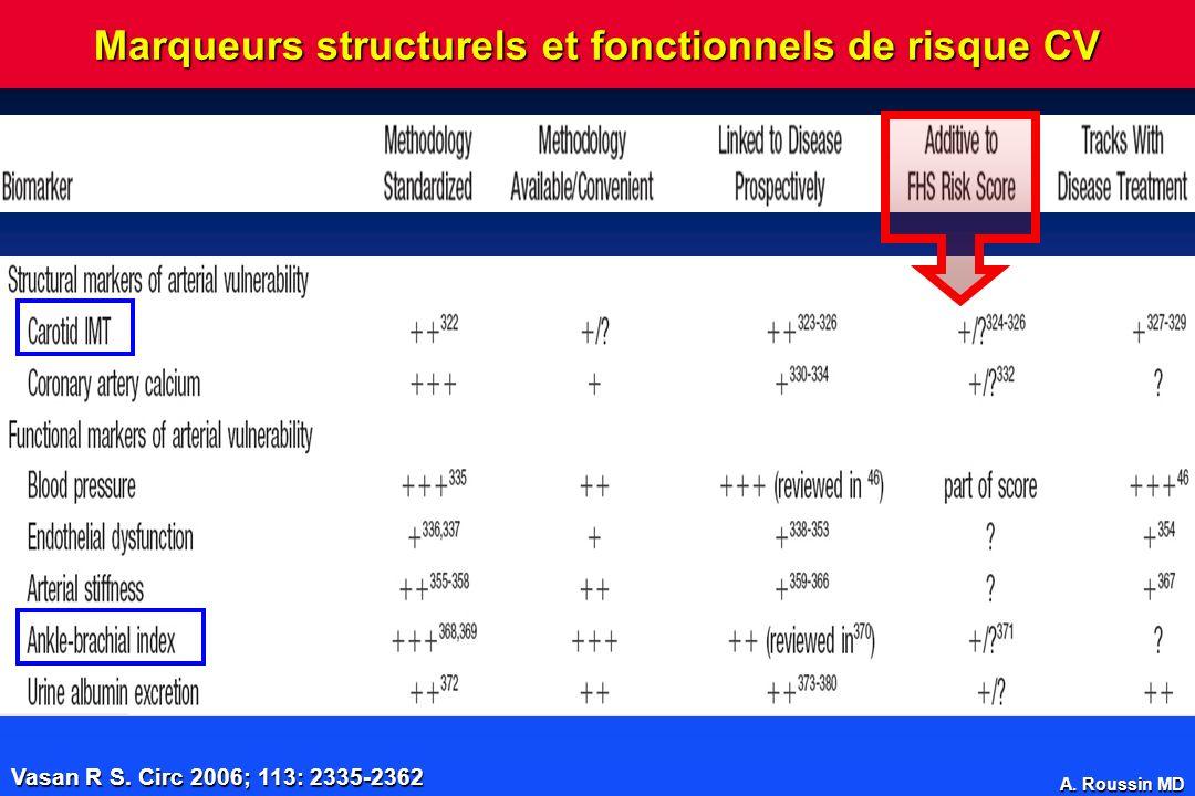 Marqueurs structurels et fonctionnels de risque CV