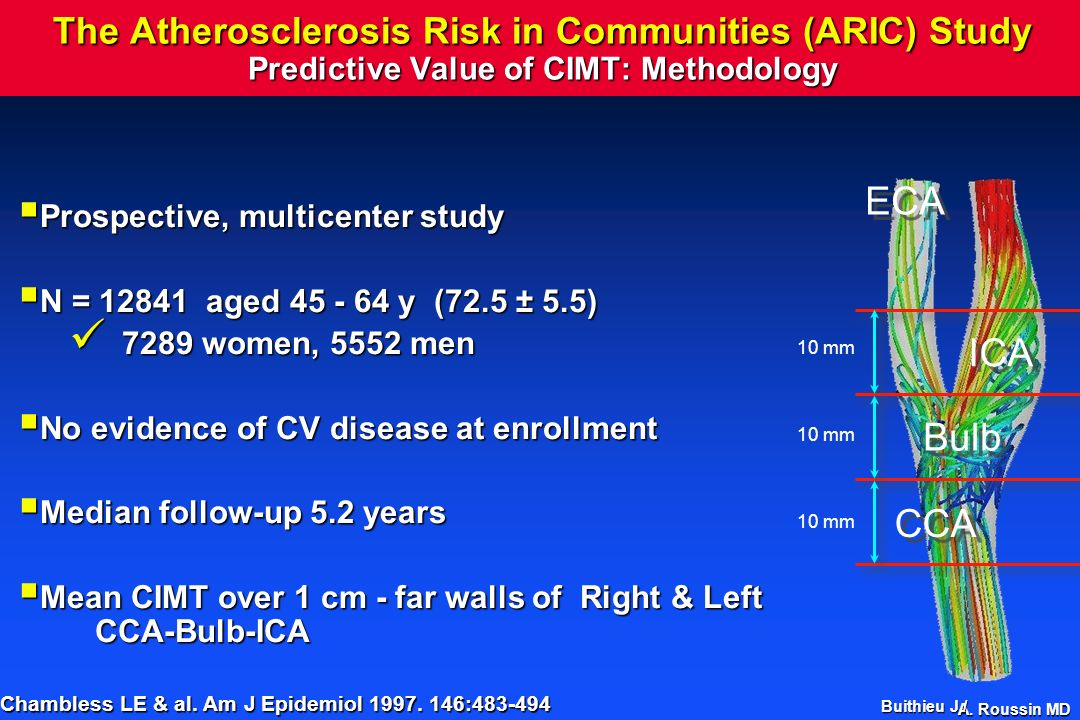 The Atherosclerosis Risk in Communities (ARIC) Study Predictive Value of CIMT: Methodology