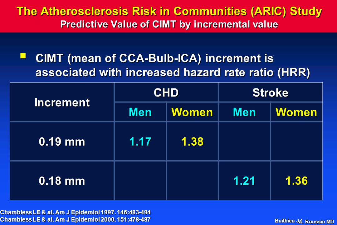 The Atherosclerosis Risk in Communities (ARIC) Study Predictive Value of CIMT by incremental value