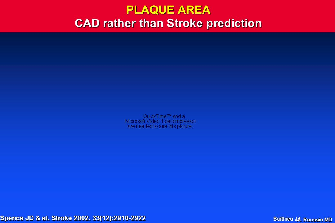 PLAQUE AREA CAD rather than Stroke prediction
