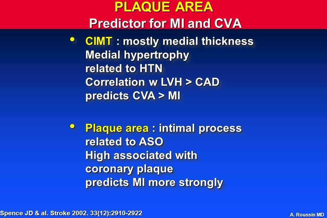 PLAQUE AREA Predictor for MI and CVA