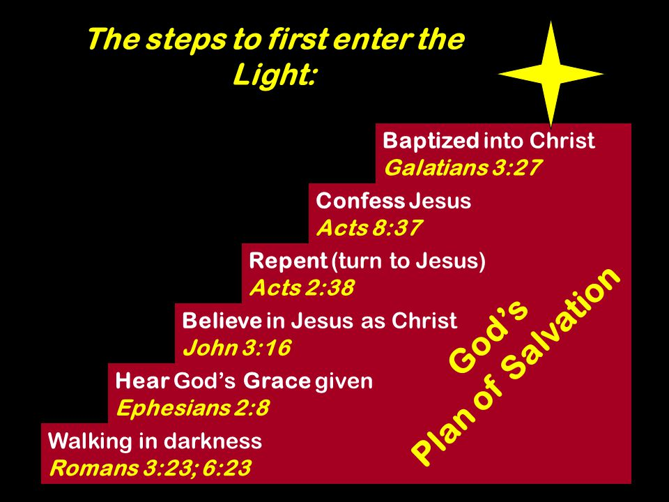 The steps to first enter the Light: