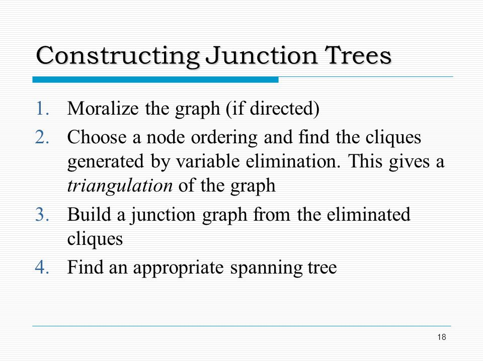 Constructing Junction Trees