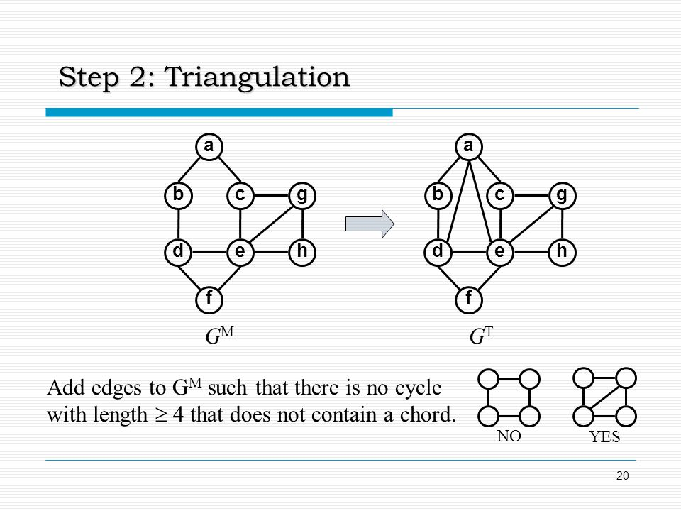 Step 2: Triangulation GM GT