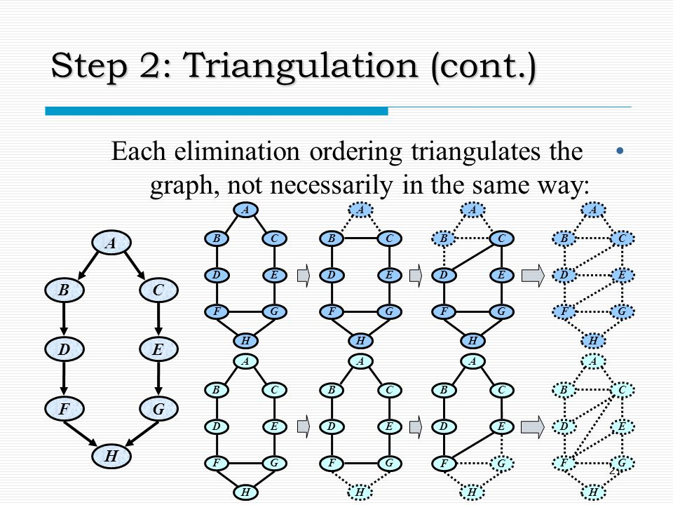 Step 2: Triangulation (cont.)