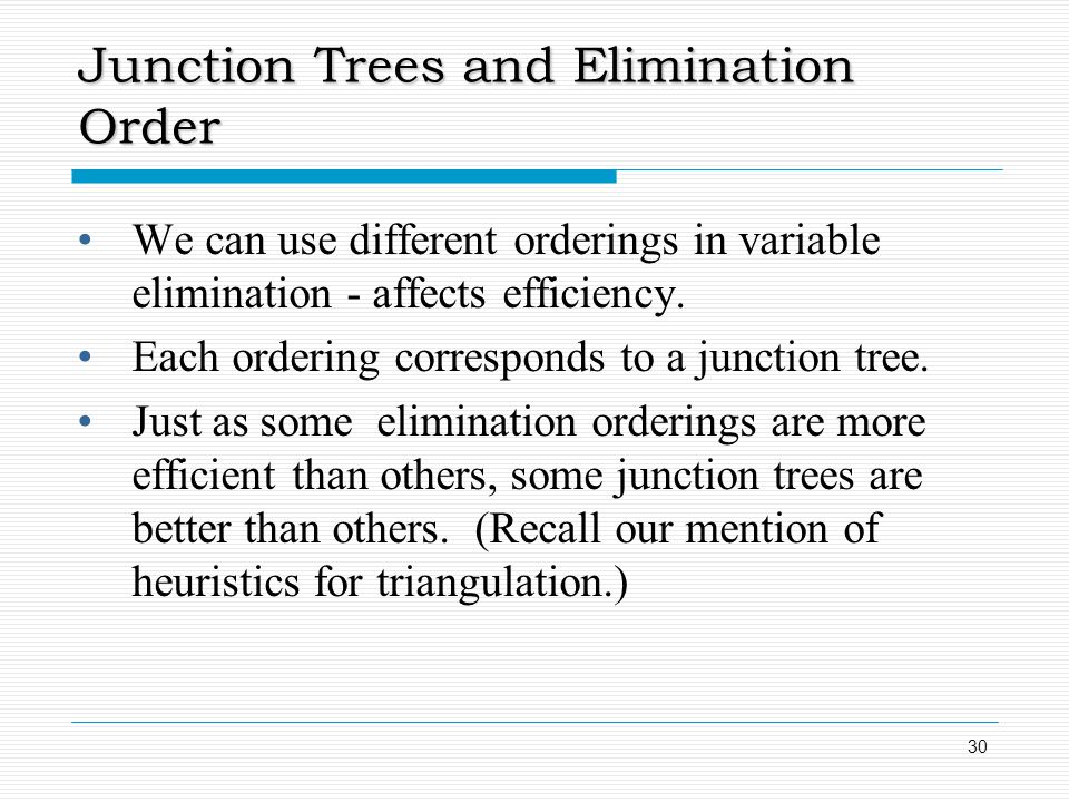 Junction Trees and Elimination Order