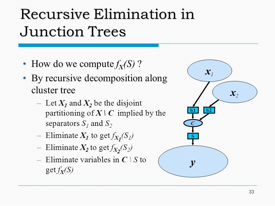 Recursive Elimination in Junction Trees