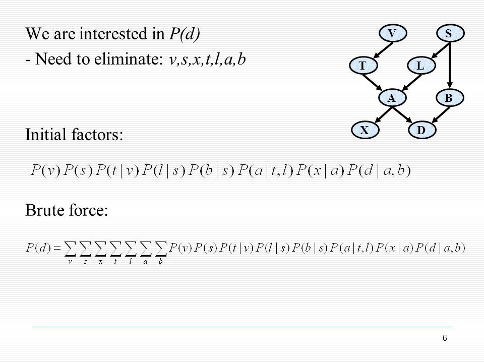 We are interested in P(d) - Need to eliminate: v,s,x,t,l,a,b