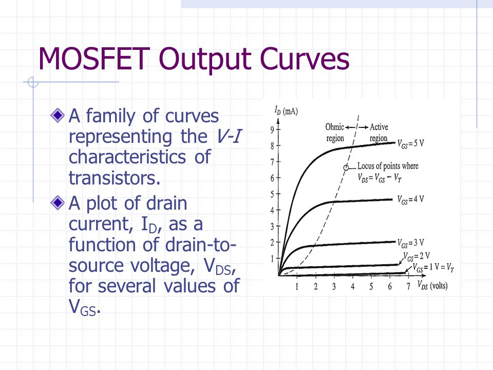 MOSFET Output Curves A family of curves representing the V-I characteristics of transistors.