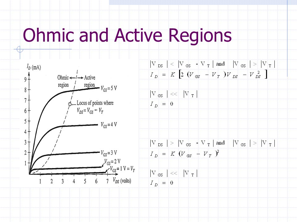 Ohmic and Active Regions