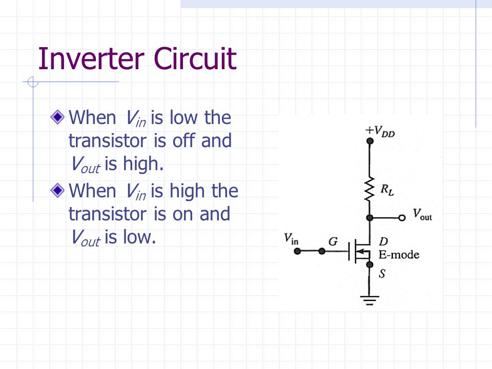 Inverter Circuit When Vin is low the transistor is off and Vout is high.