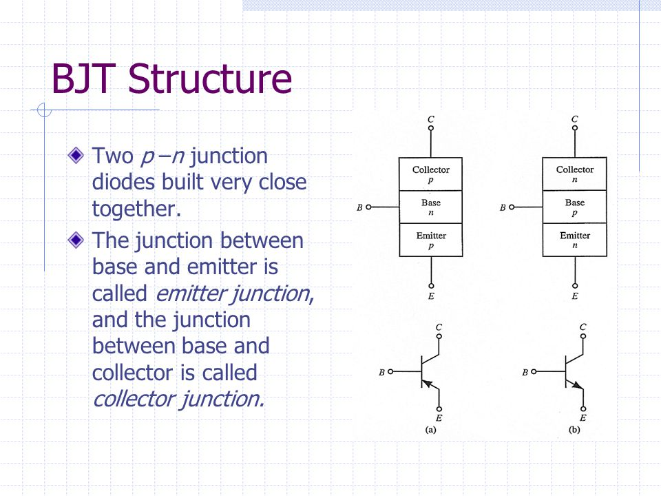 BJT Structure Two p –n junction diodes built very close together.