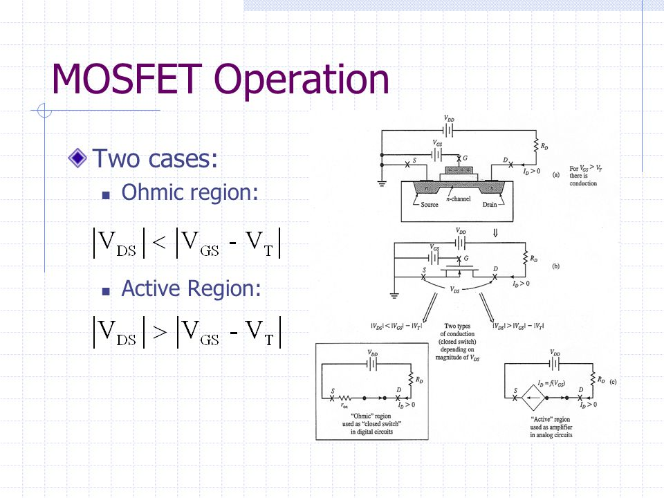 MOSFET Operation Two cases: Ohmic region: Active Region:
