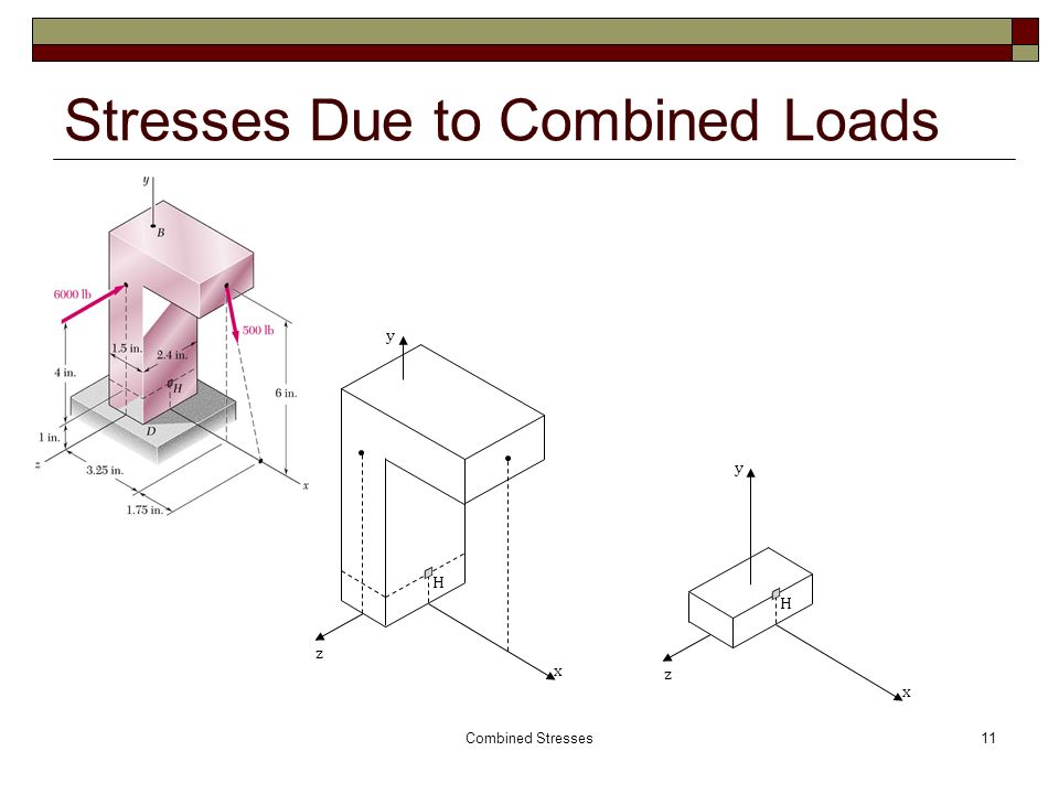Stresses Due to Combined Loads