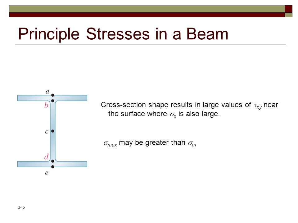 Principle Stresses in a Beam