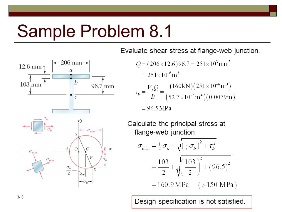 Sample Problem 8.1 Evaluate shear stress at flange-web junction.