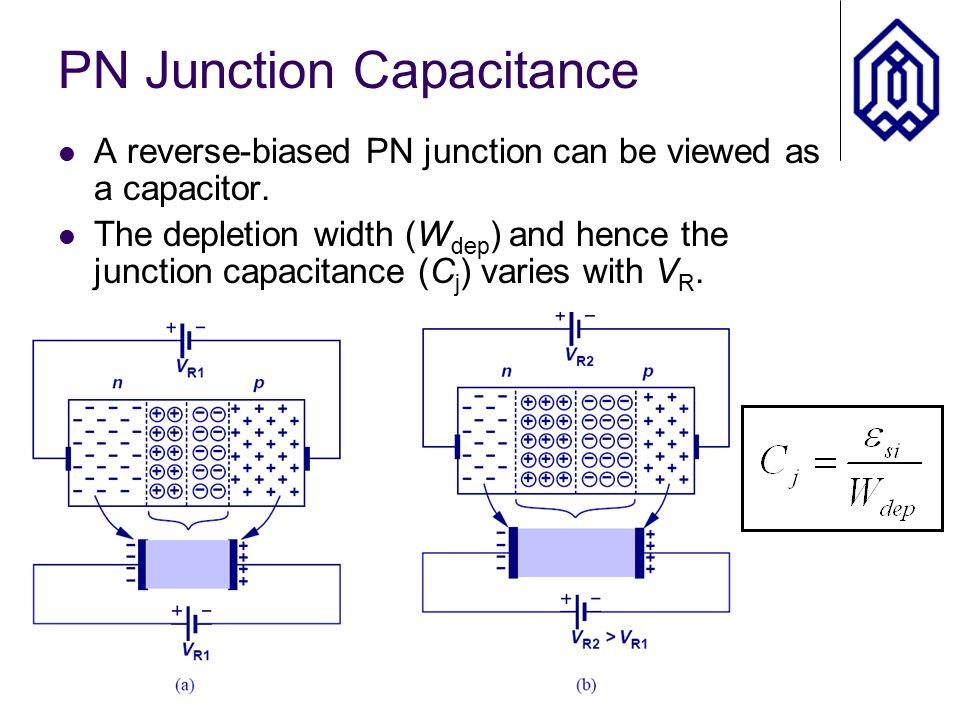 PN Junction Diodes.