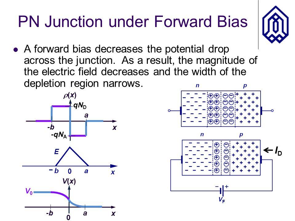 pn junction - 28 images - pn junction diode explanation 28 ...