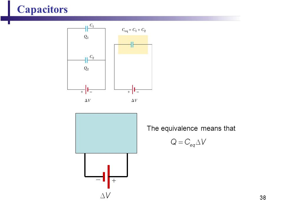 Capacitors The equivalence means that