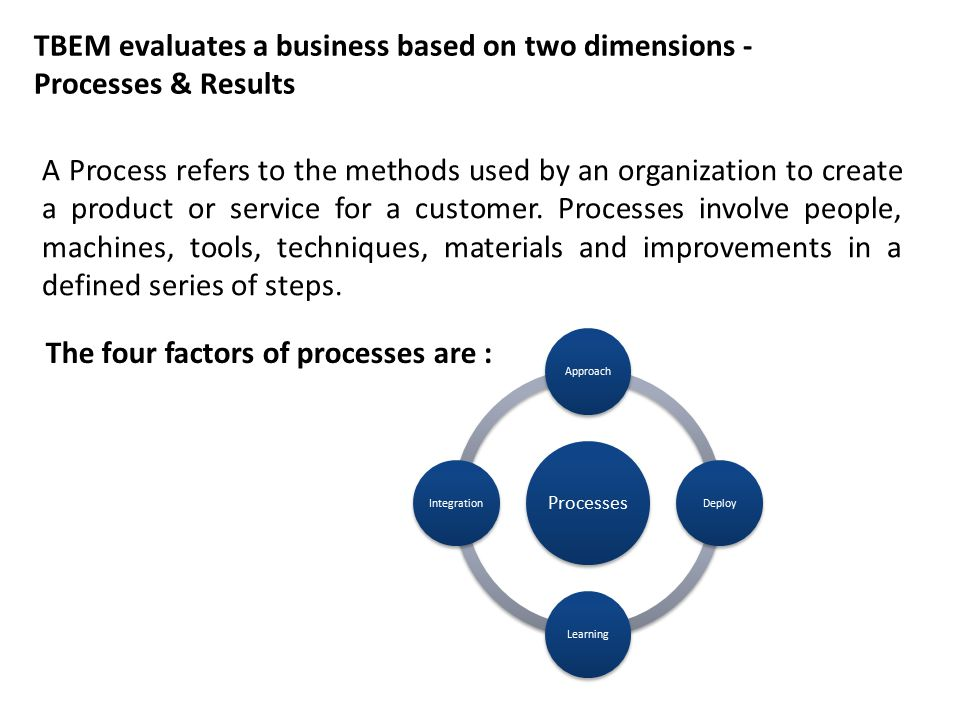 The four factors of processes are :