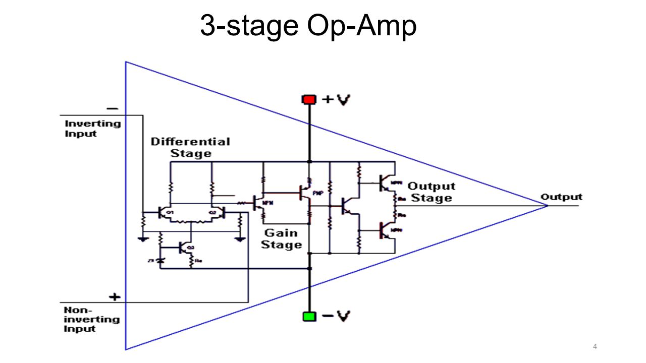 amplifiers  diodes rectifiers waveshapping circuits