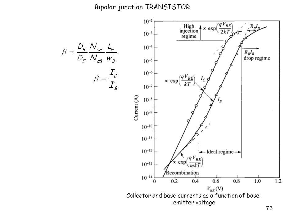 transistoren als schalter funktionsweise