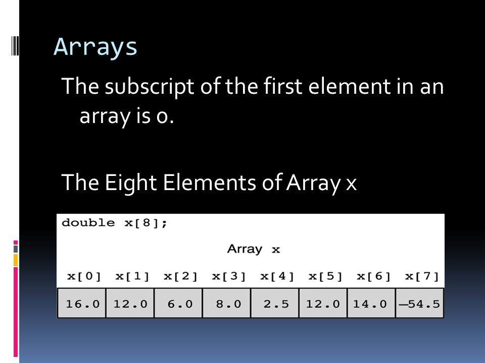 Arrays The subscript of the first element in an array is 0. The Eight Elements of Array x