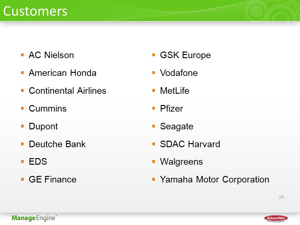Manageengine applications manager ppt download for Honda financial account management