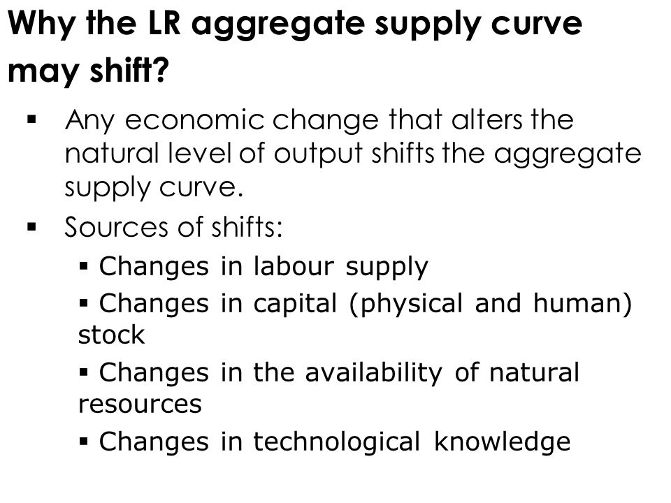 Why the LR aggregate supply curve may shift