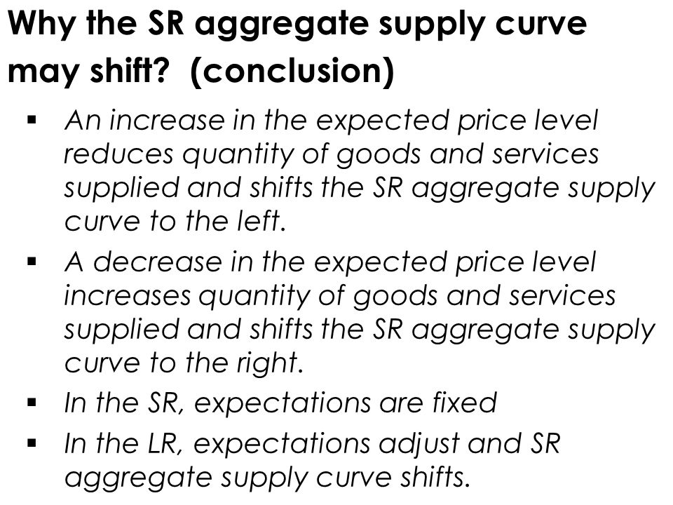 Why the SR aggregate supply curve may shift (conclusion)