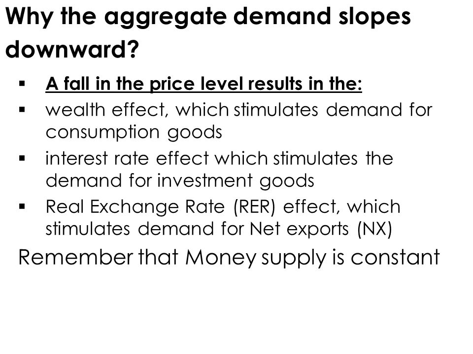 Why the aggregate demand slopes downward