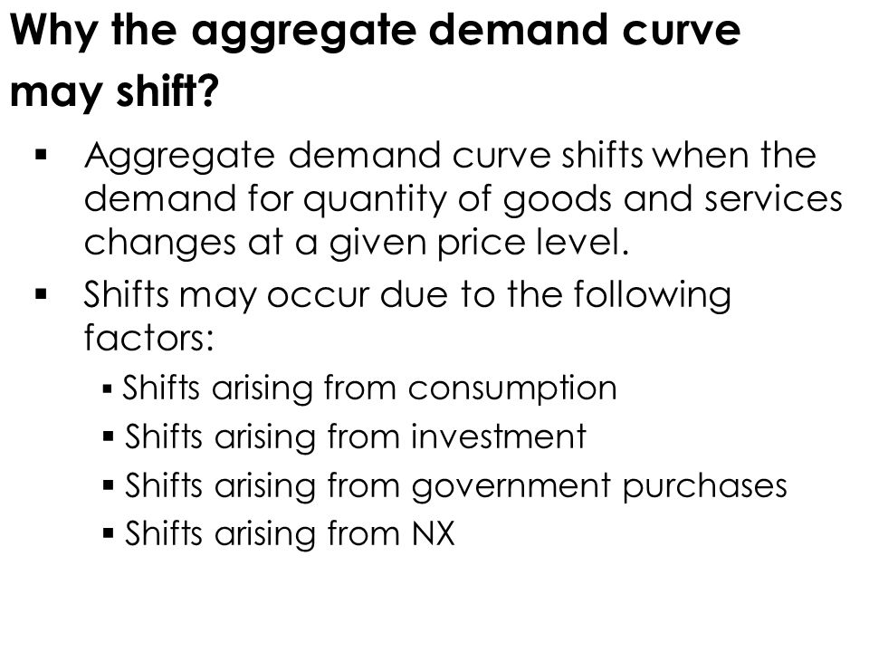 Why the aggregate demand curve may shift
