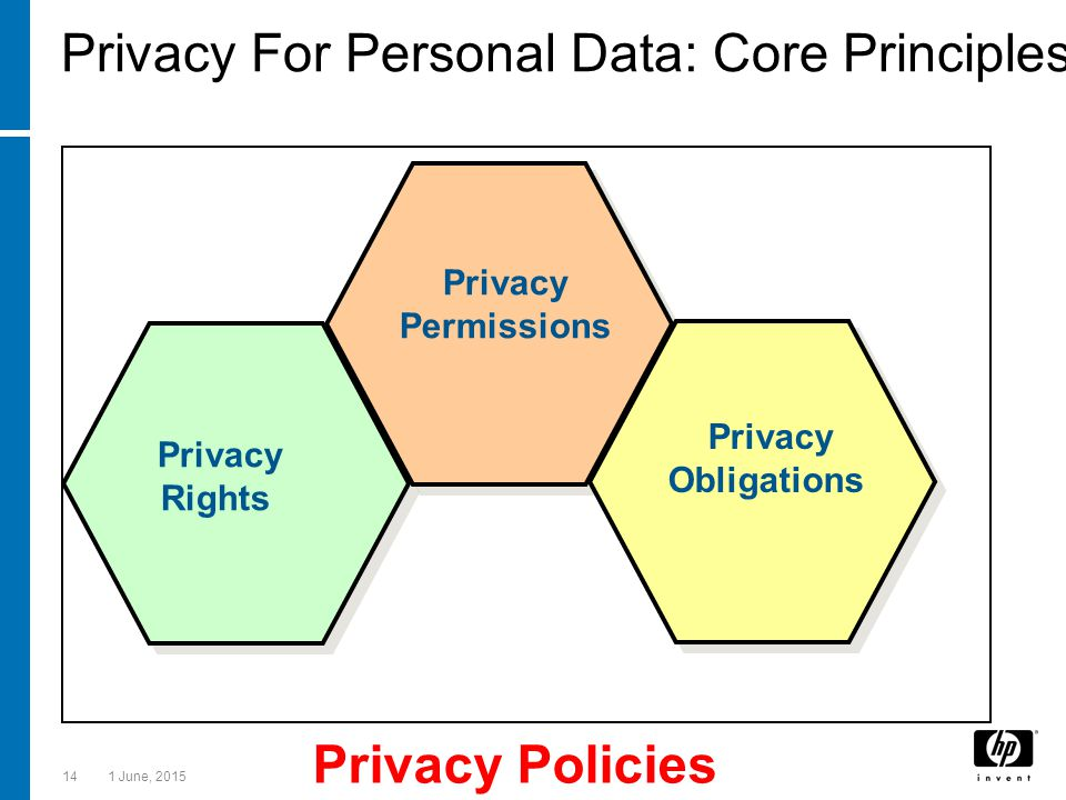 privacy and personal data