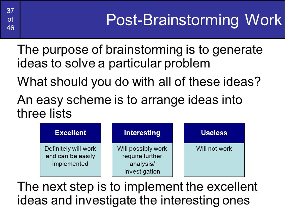 A summary of the introduction to brainstorming