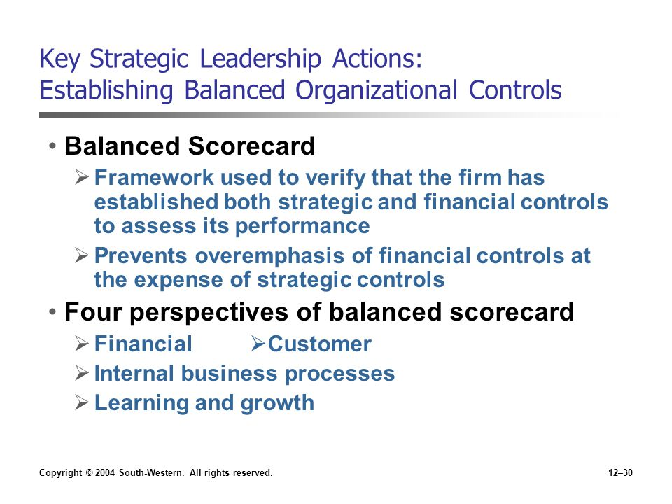 Four perspectives of balanced scorecard