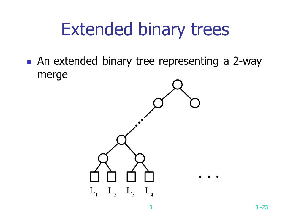 Extended binary trees An extended binary tree representing a 2-way merge 3