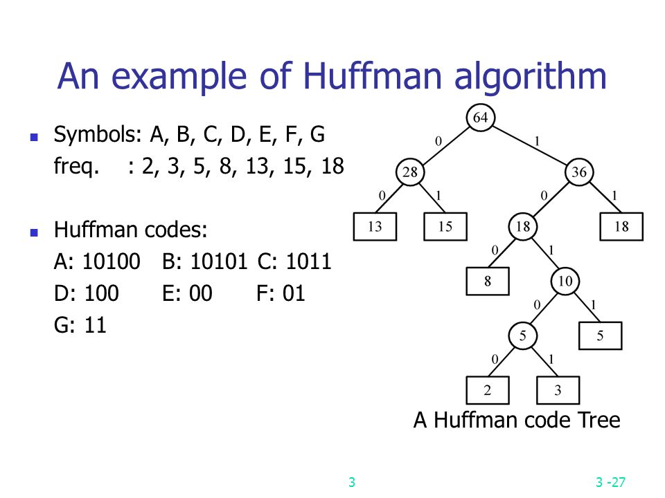 An example of Huffman algorithm