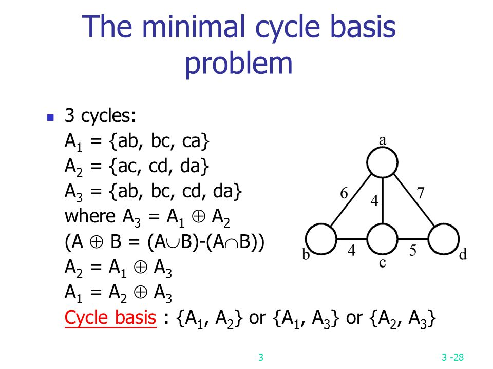 The minimal cycle basis problem