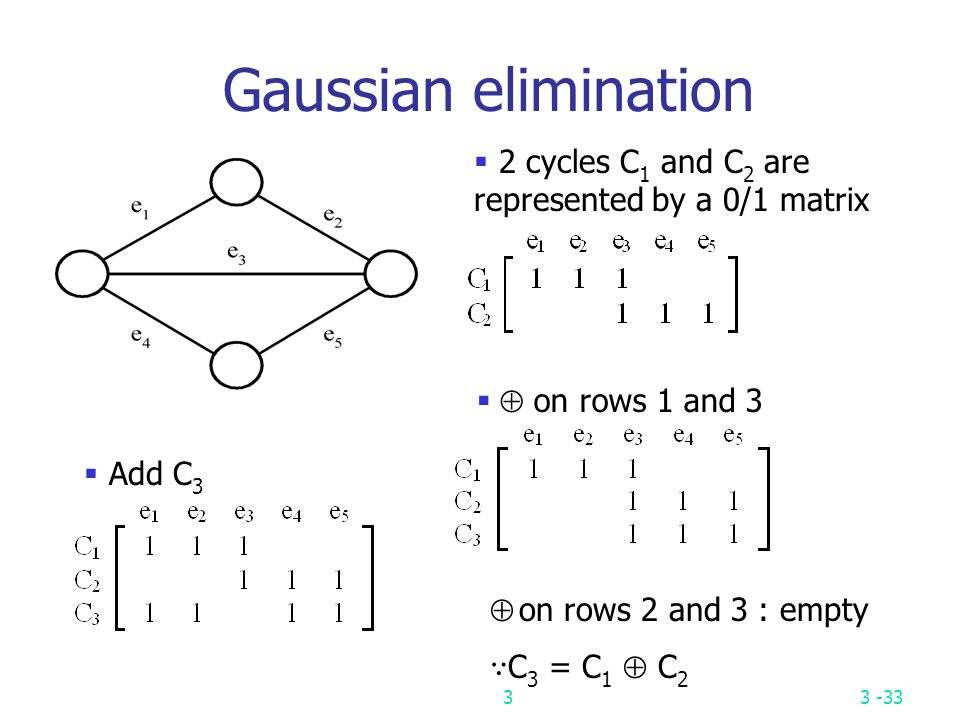 Gaussian elimination E.g.