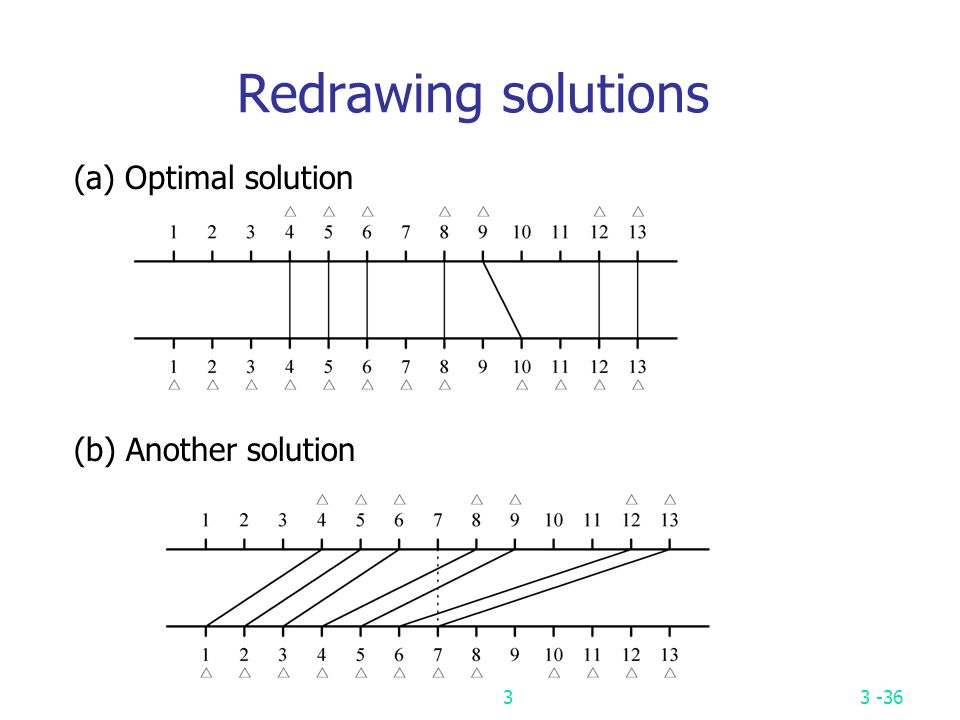 Redrawing solutions (a) Optimal solution (b) Another solution 3
