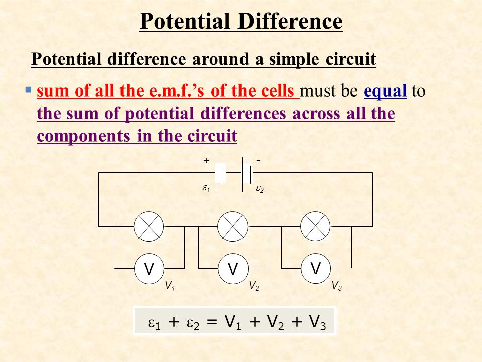 Potential Difference Potential difference around a simple circuit