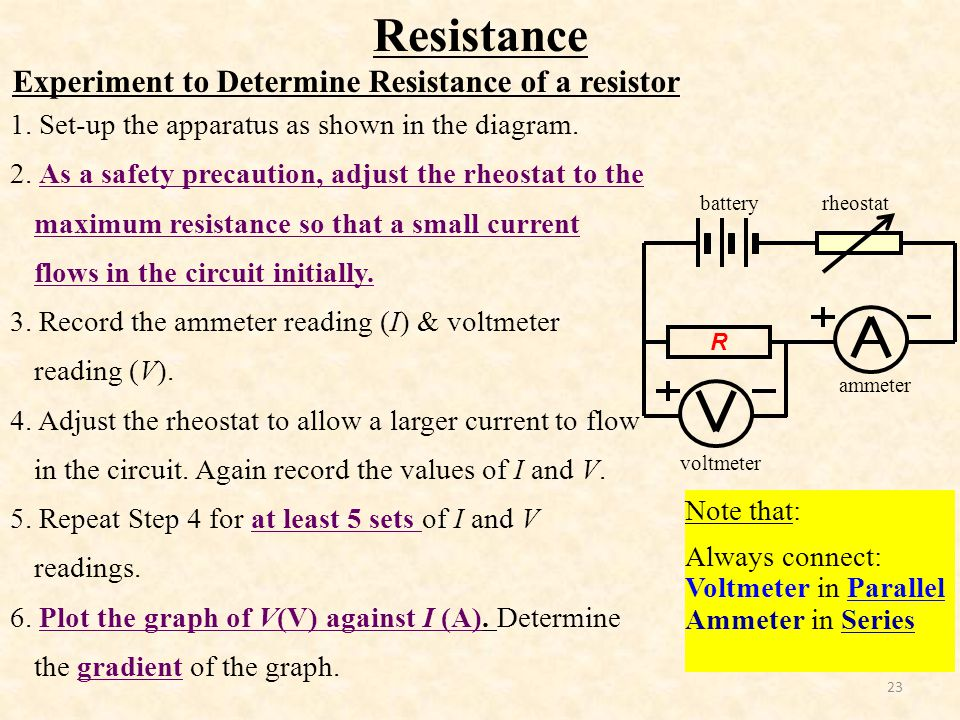 Resistance Experiment to Determine Resistance of a resistor