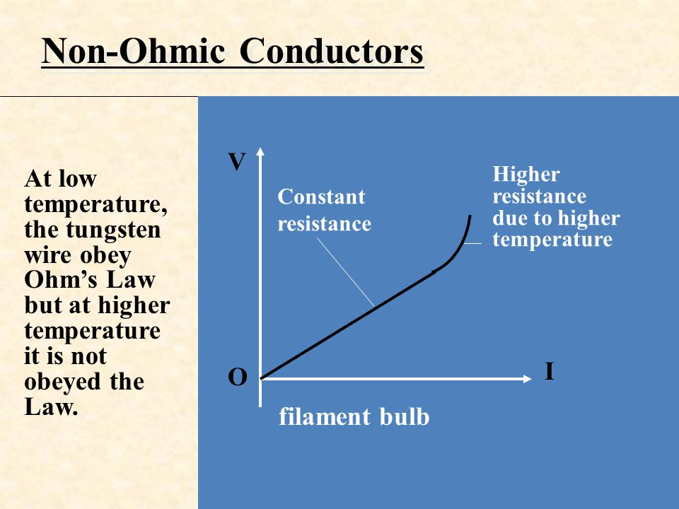 Non-Ohmic Conductors V