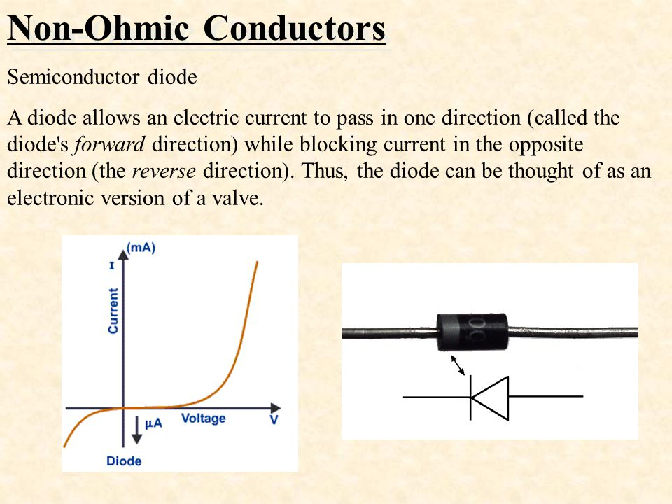 Non-Ohmic Conductors Semiconductor diode