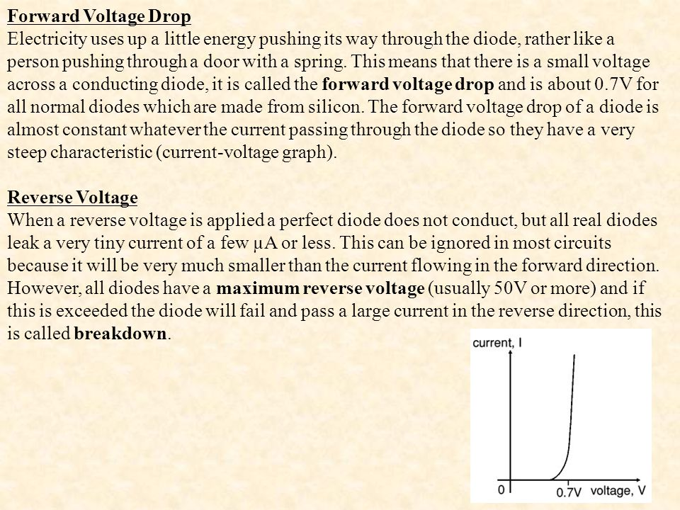Forward Voltage Drop